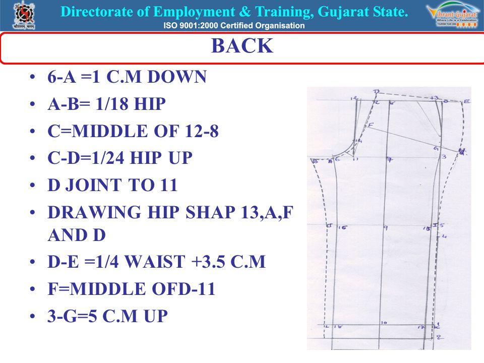 BACK 6-A =1 C.M DOWN A-B= 1/18 HIP C=MIDDLE OF 12-8 C-D=1/24 HIP UP