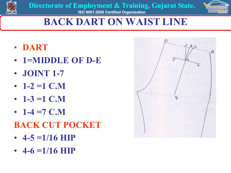 BACK DART ON WAIST LINE DART 1=MIDDLE OF D-E JOINT 1-7 1-2 =1 C.M
