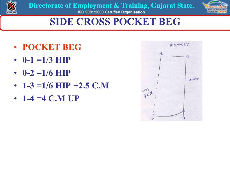 SIDE CROSS POCKET BEG POCKET BEG 0-1 =1/3 HIP 0-2 =1/6 HIP