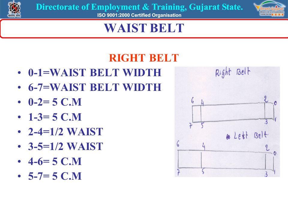WAIST BELT RIGHT BELT 0-1=WAIST BELT WIDTH 6-7=WAIST BELT WIDTH