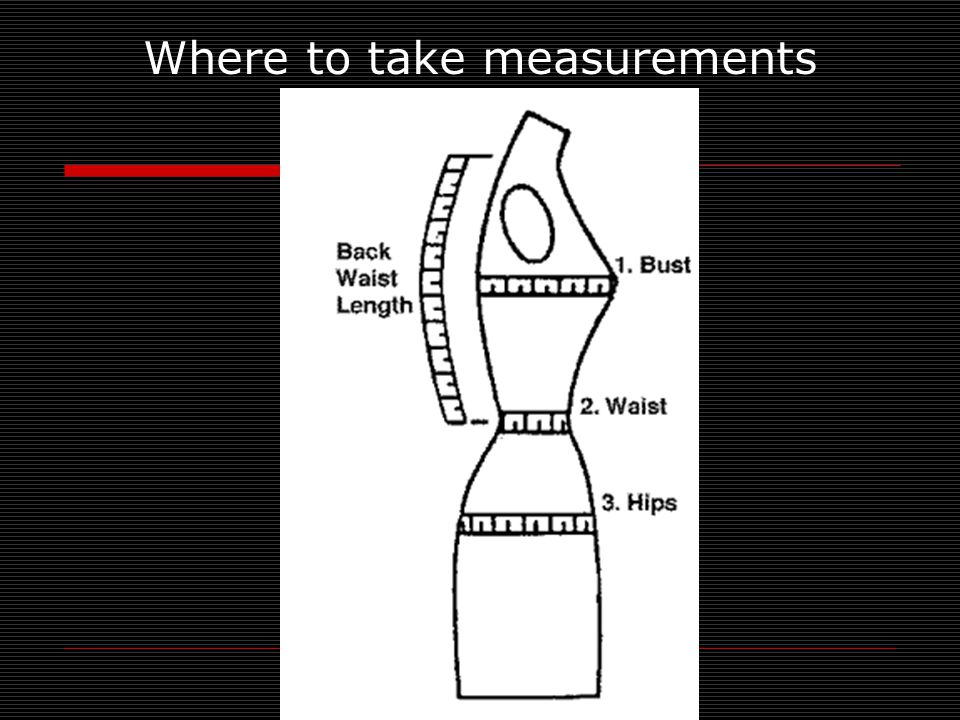 Where to take measurements