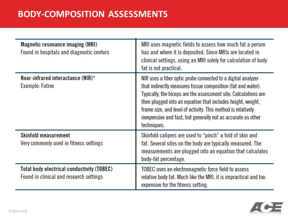 BODY-COMPOSITION ASSESSMENTS