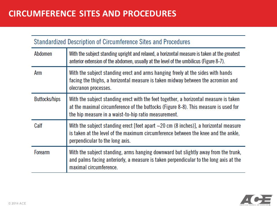 CIRCUMFERENCE SITES AND PROCEDURES