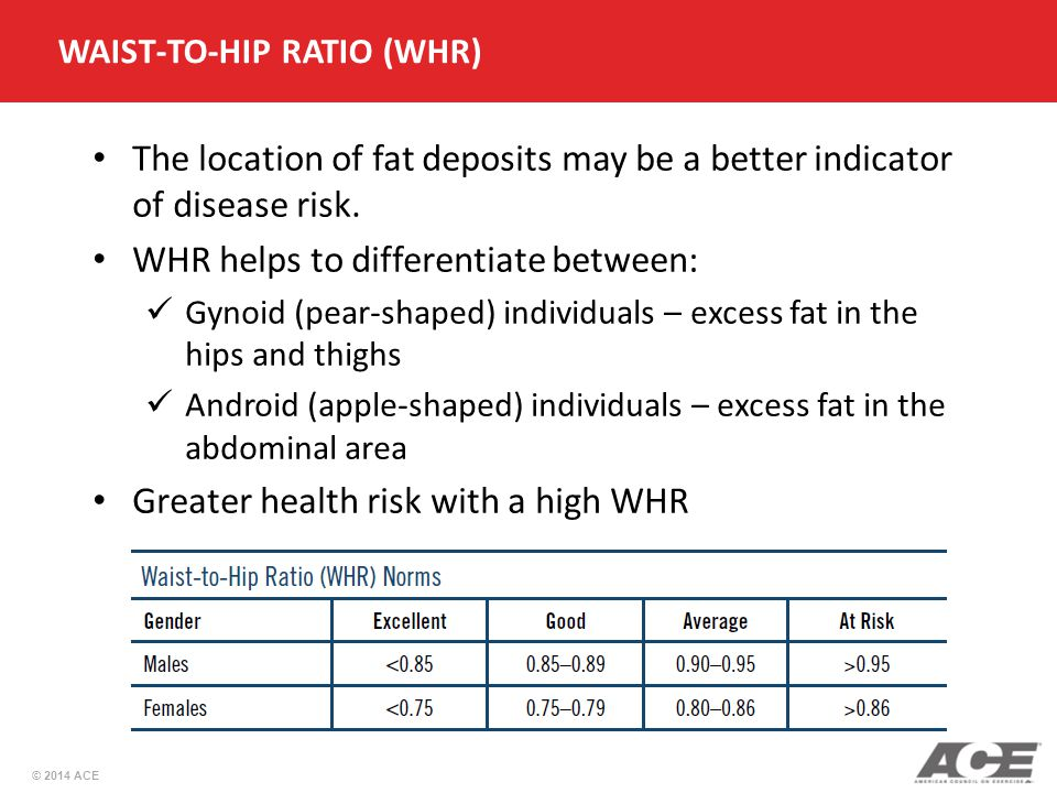 WHR helps to differentiate between: