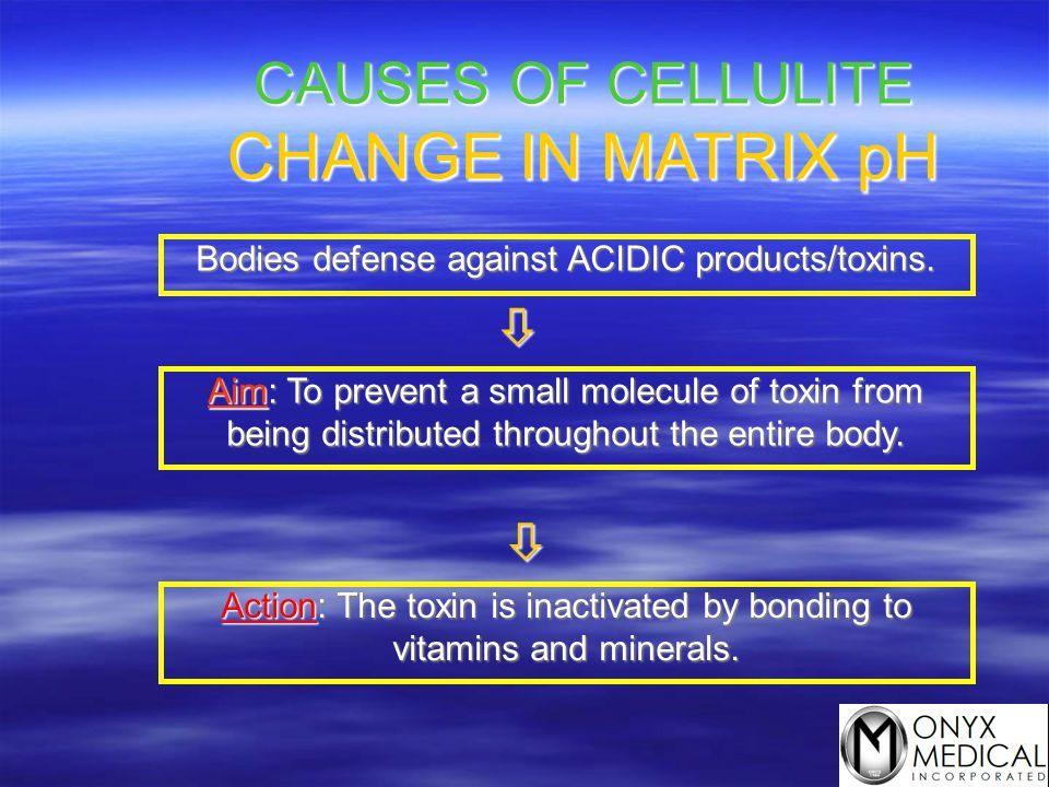 CHANGE IN MATRIX pH CAUSES OF CELLULITE  