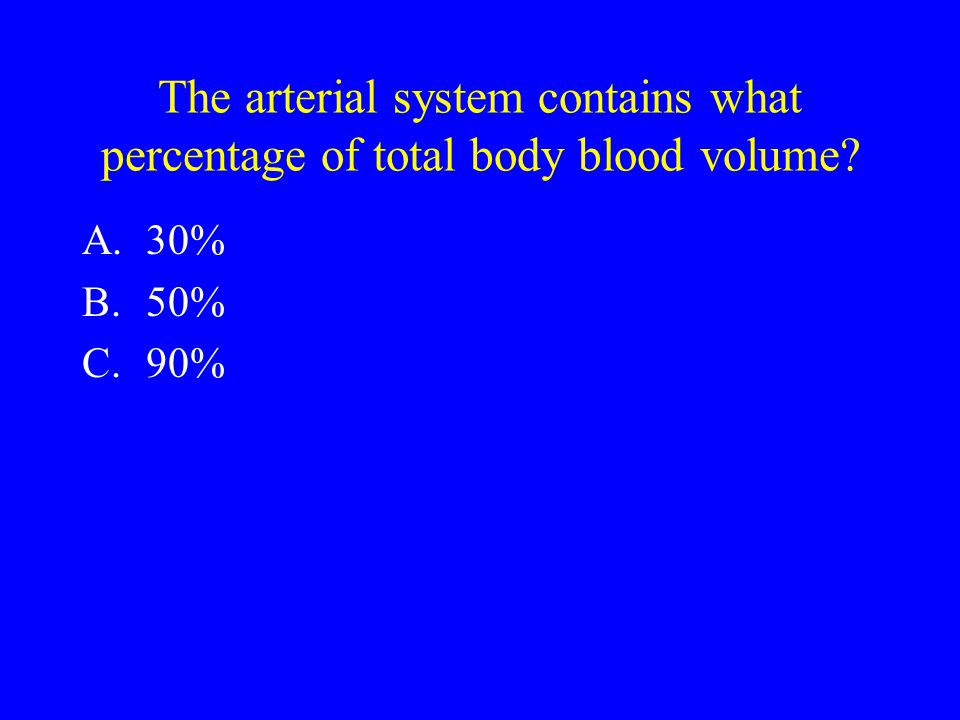 The arterial system contains what percentage of total body blood volume