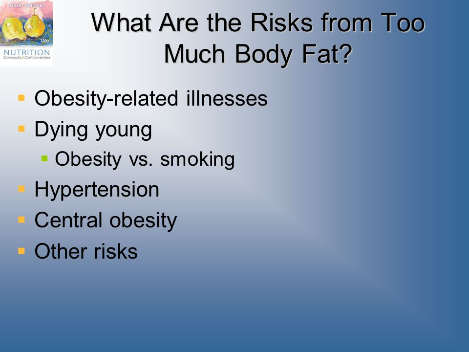 What Are the Risks from Too Much Body Fat