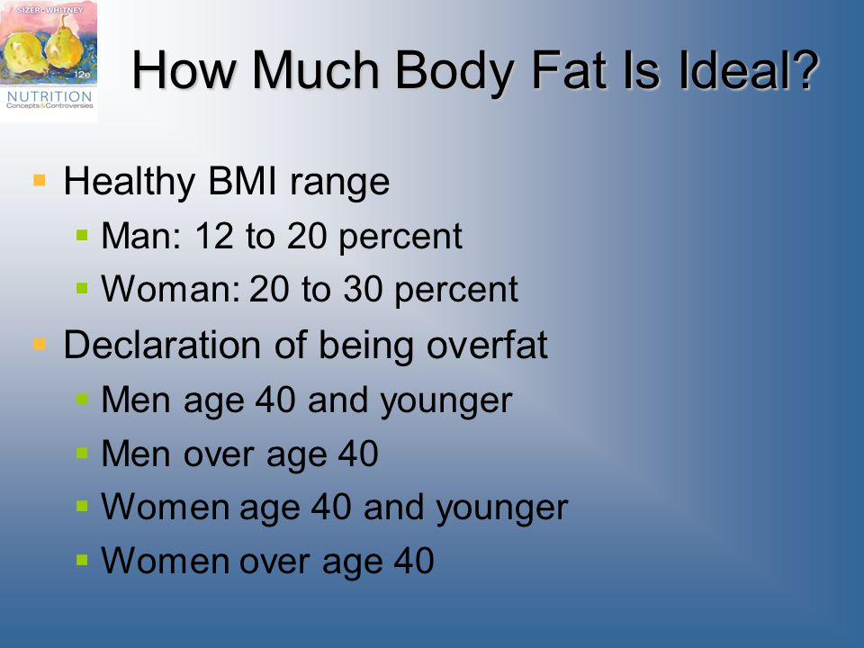 How Much Body Fat Is Ideal