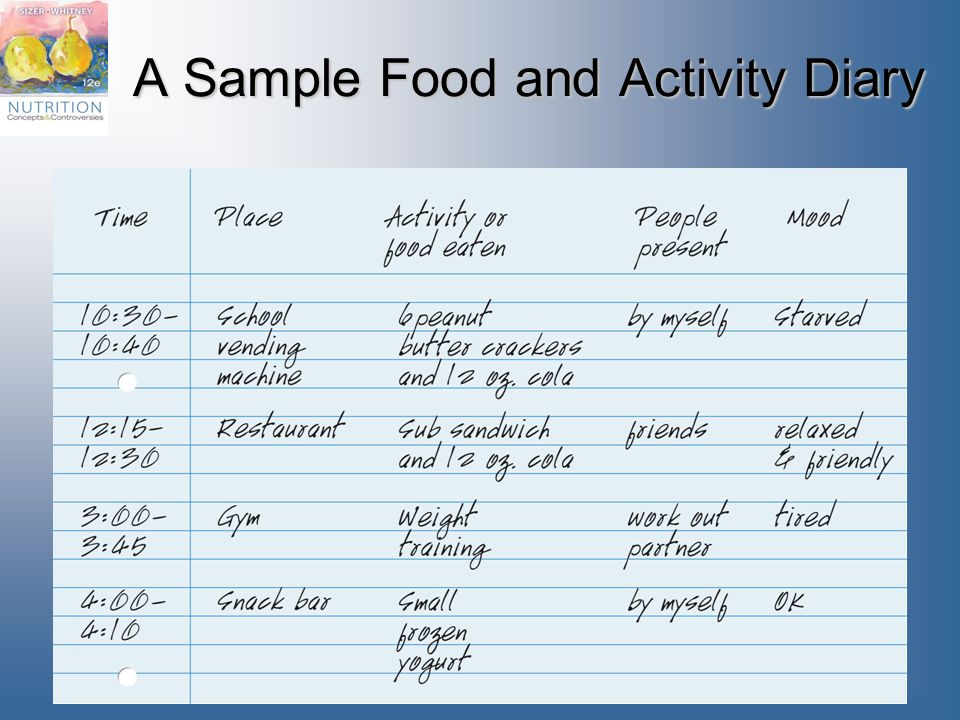 A Sample Food and Activity Diary