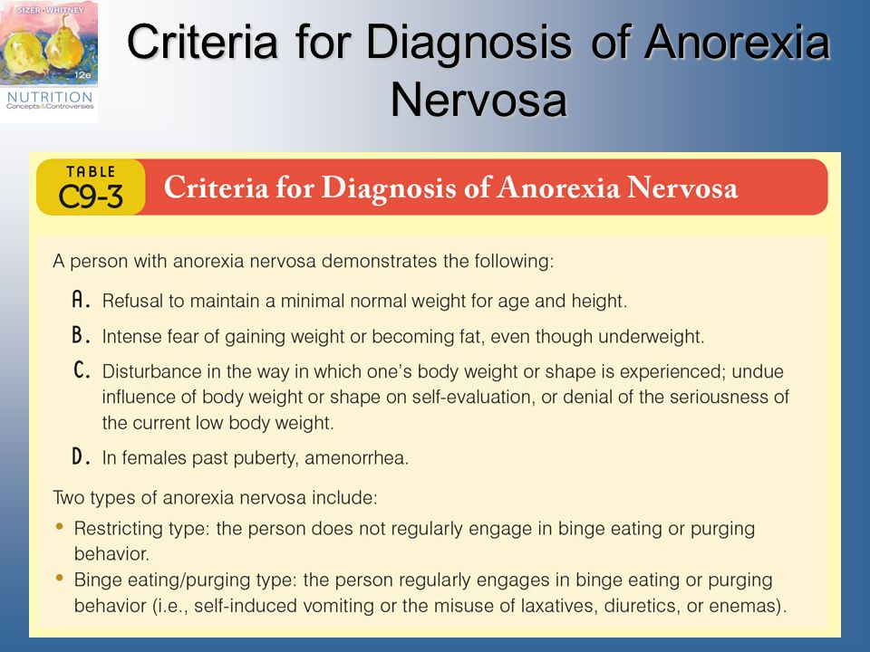 Criteria for Diagnosis of Anorexia Nervosa