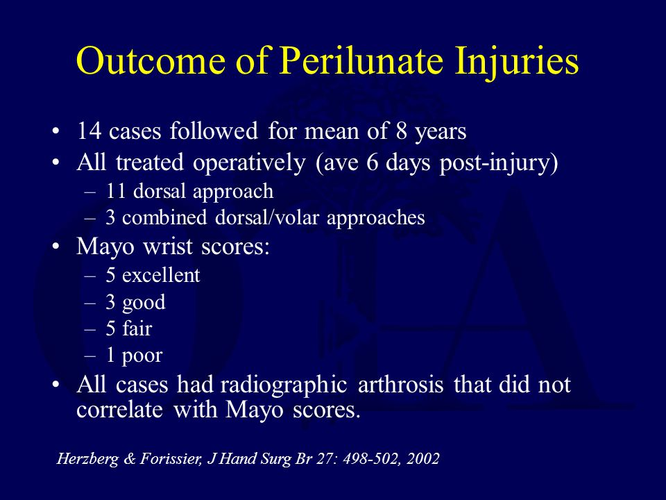 Outcome of Perilunate Injuries