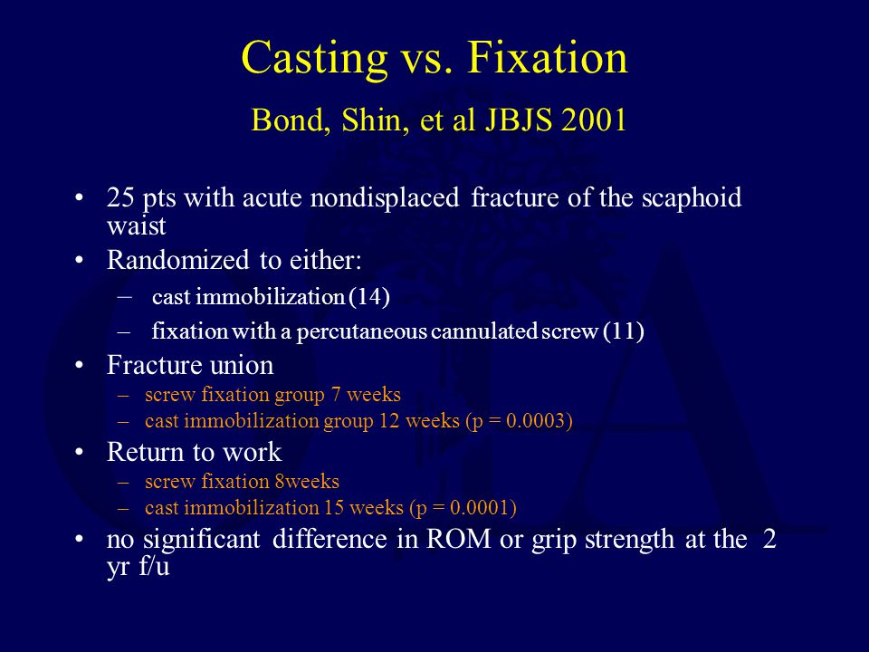 Casting vs. Fixation Bond, Shin, et al JBJS 2001