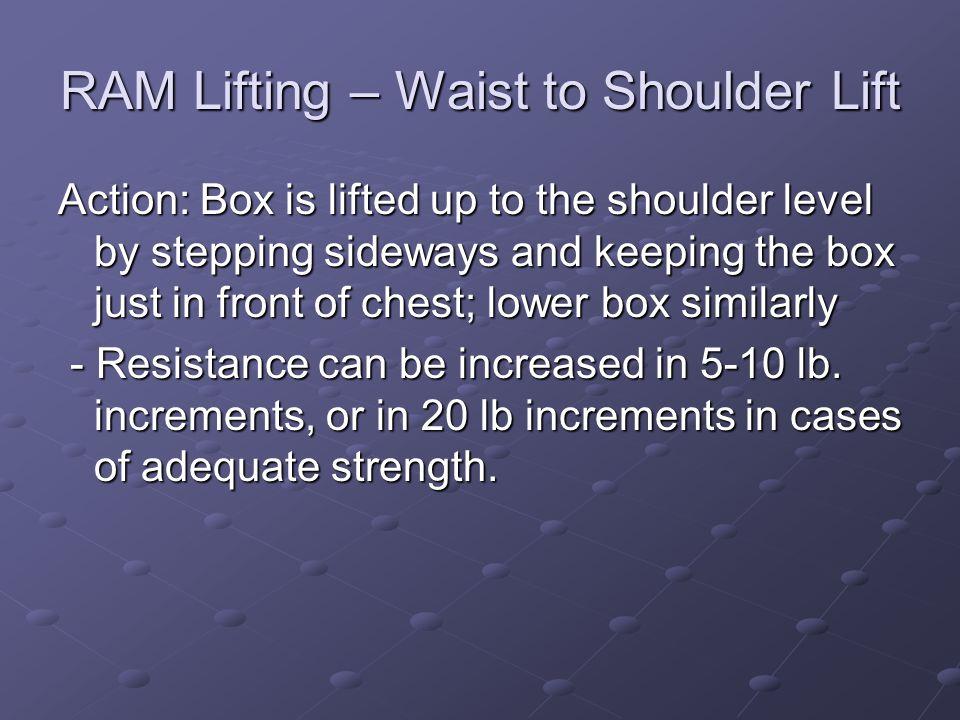 RAM Lifting – Waist to Shoulder Lift