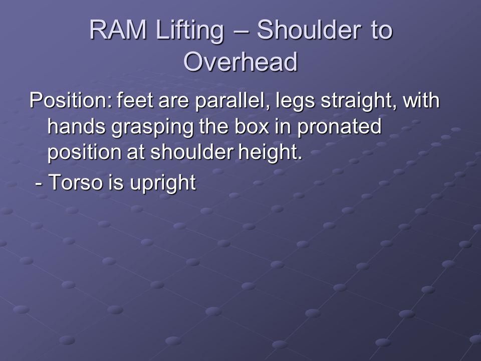 RAM Lifting – Shoulder to Overhead