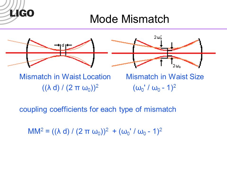 Mode Mismatch Mismatch in Waist Location Mismatch in Waist Size