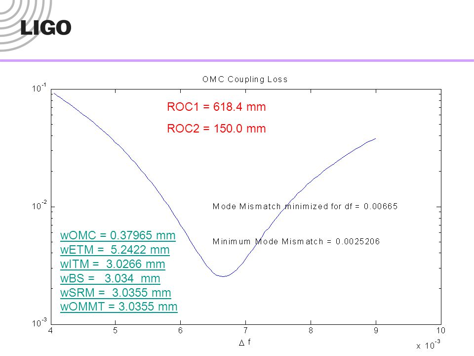 ROC1 = 618.4 mm ROC2 = 150.0 mm. wOMC = 0.37965 mm. wETM = 5.2422 mm. wITM = 3.0266 mm. wBS = 3.034 mm.