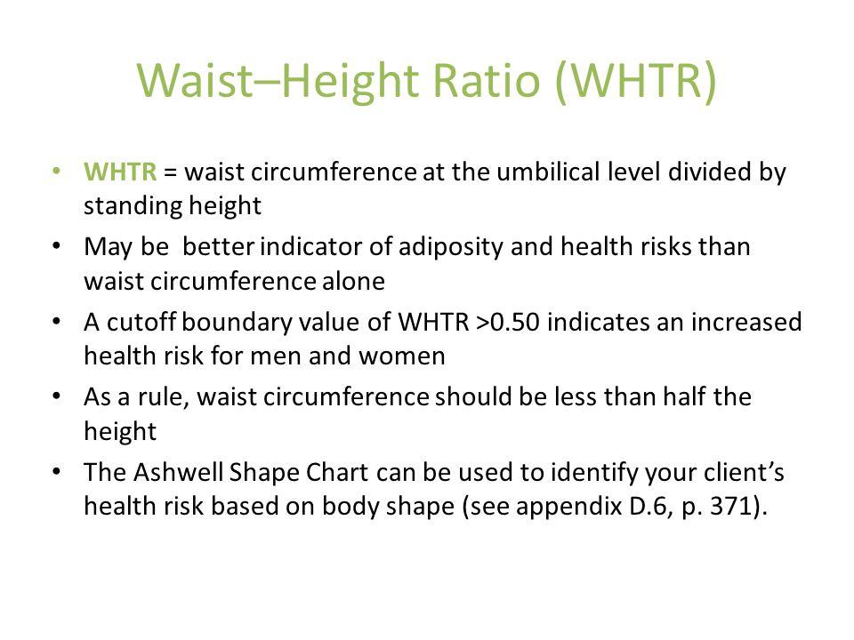 Waist–Height Ratio (WHTR)