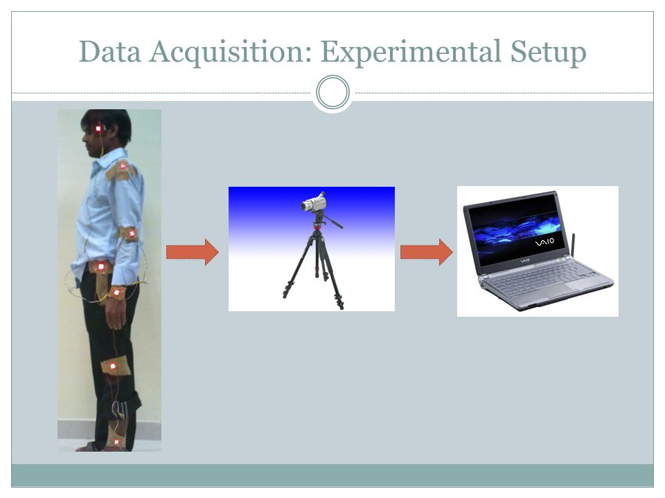 Data Acquisition: Experimental Setup