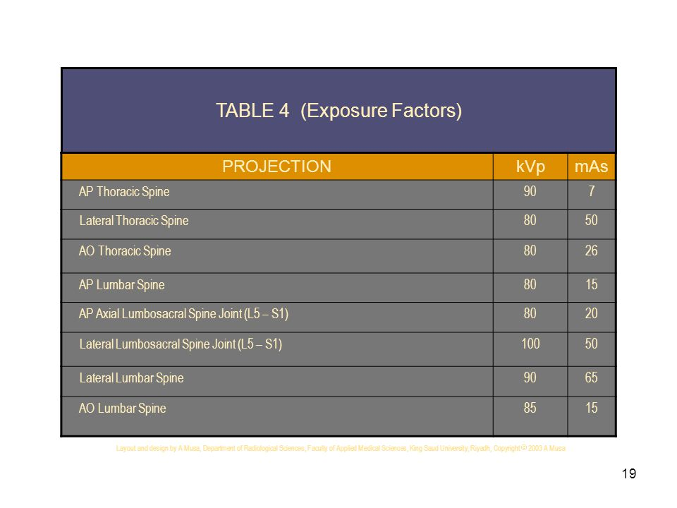 TABLE 4 (Exposure Factors)