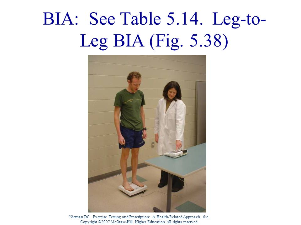 BIA: See Table 5.14. Leg-to-Leg BIA (Fig. 5.38)