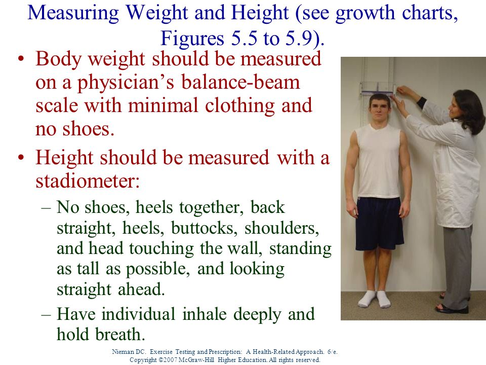 Measuring Weight and Height (see growth charts, Figures 5.5 to 5.9).