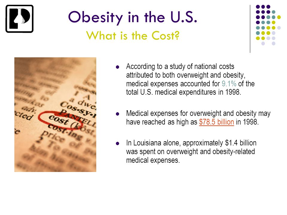 Obesity in the U.S. What is the Cost