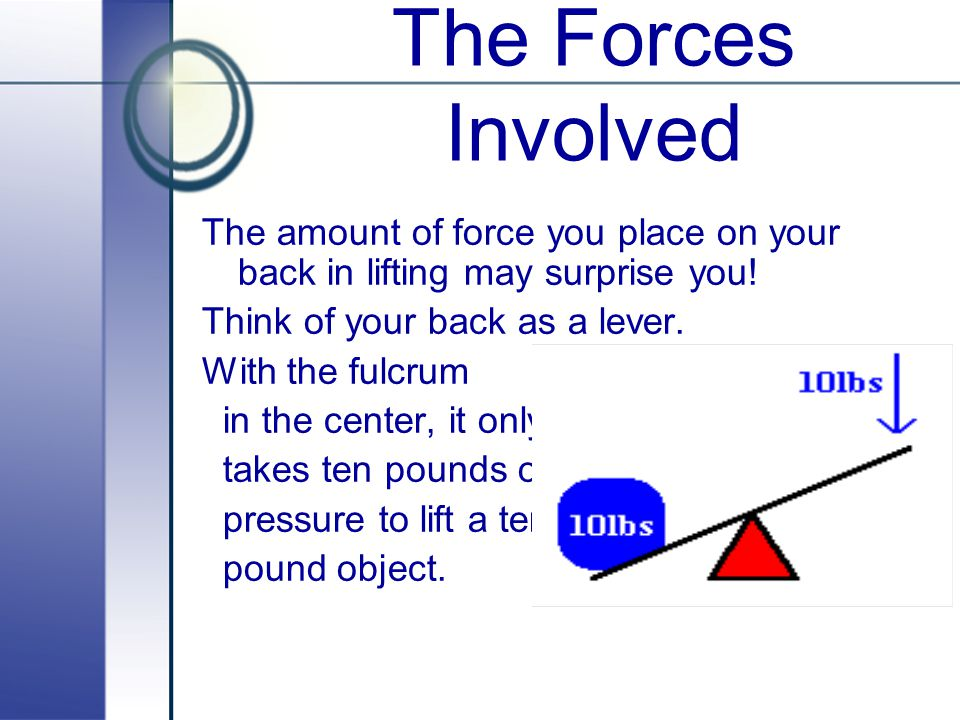 * The Forces Involved. The amount of force you place on your back in lifting may surprise you! Think of your back as a lever.