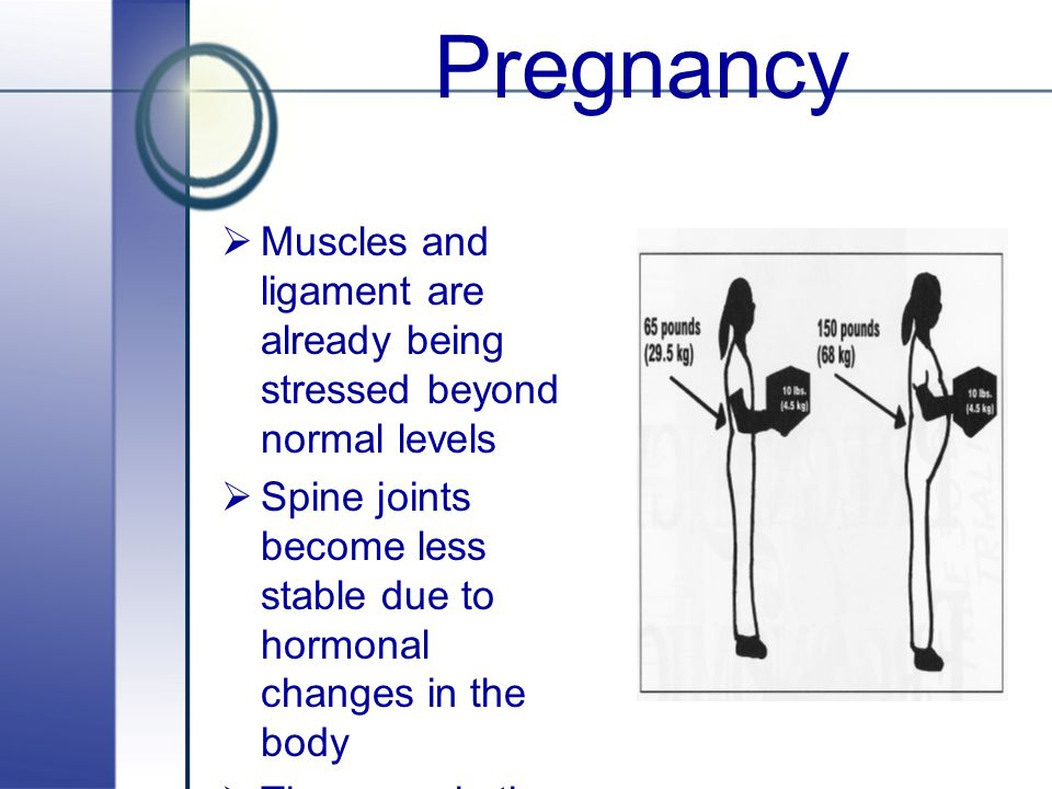 Pregnancy Muscles and ligament are already being stressed beyond normal levels. Spine joints become less stable due to hormonal changes in the body.