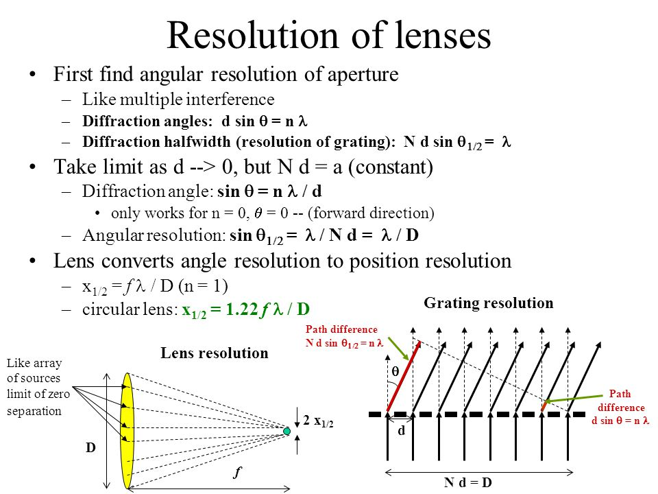 Resolution of lenses First find angular resolution of aperture