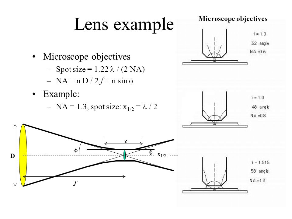 Lens example Microscope objectives Example: