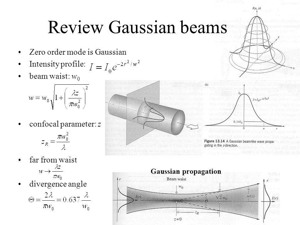 Review Gaussian beams Zero order mode is Gaussian Intensity profile: