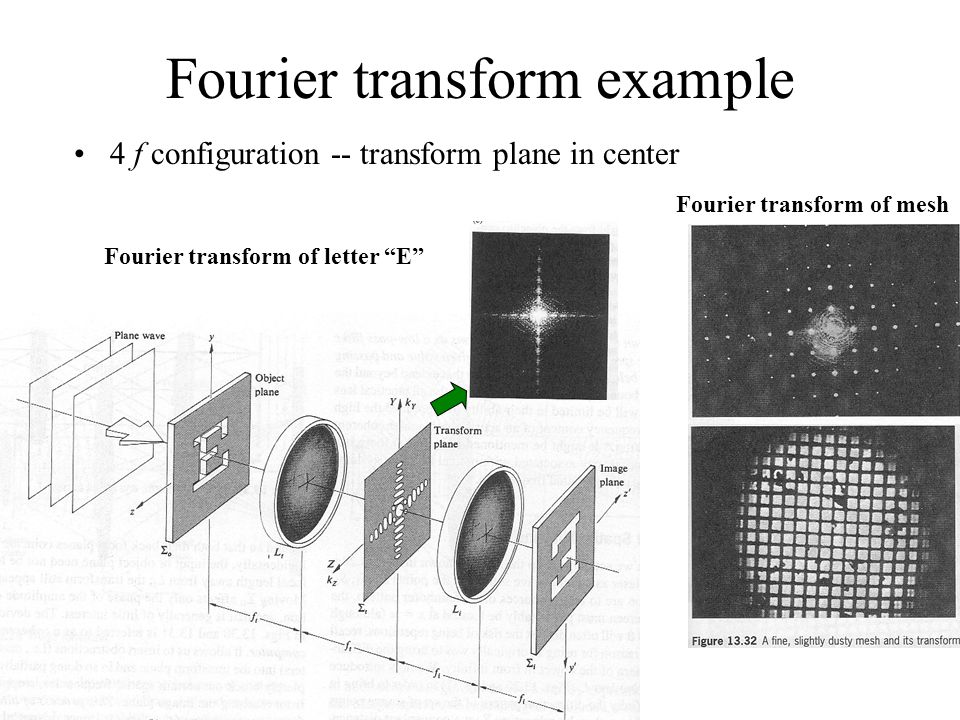 Fourier transform example
