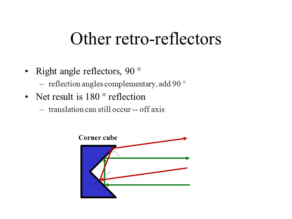 Other retro-reflectors
