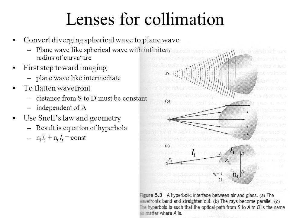 Lenses for collimation