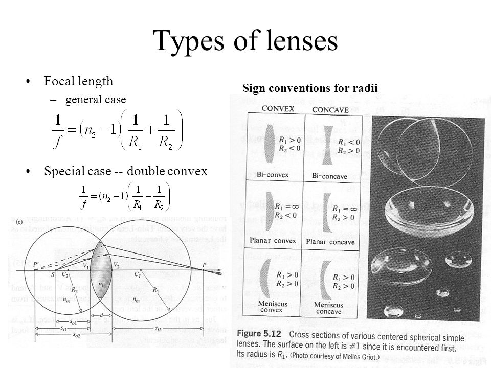 Types of lenses Focal length Special case -- double convex