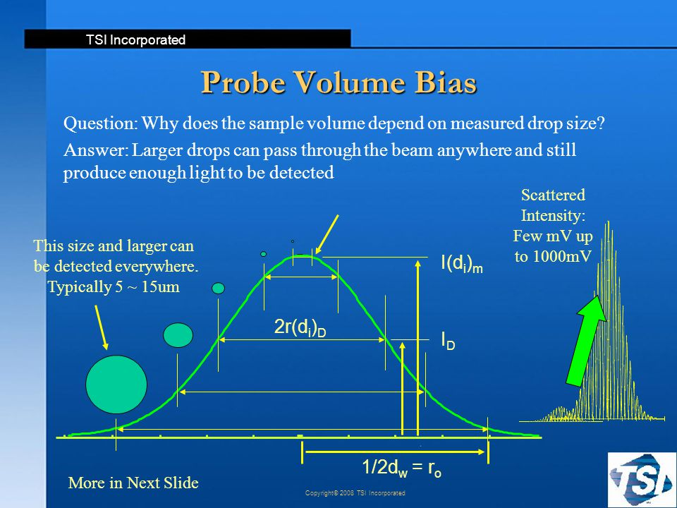 Probe Volume Bias Question: Why does the sample volume depend on measured drop size