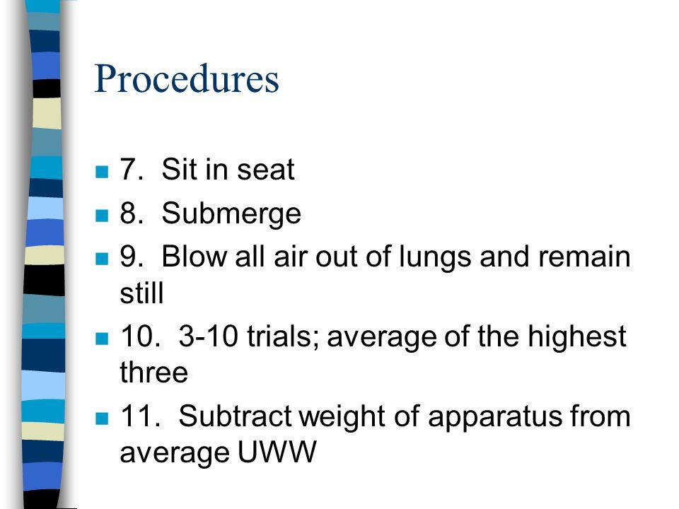 Procedures 7. Sit in seat 8. Submerge