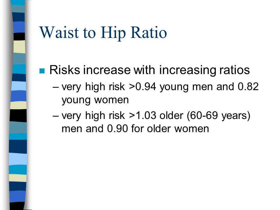 Waist to Hip Ratio Risks increase with increasing ratios