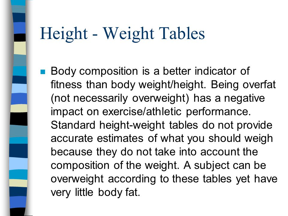 Height - Weight Tables