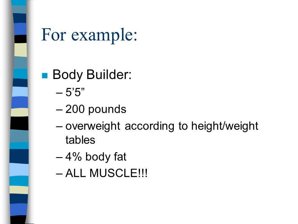 For example: Body Builder: 5'5 200 pounds