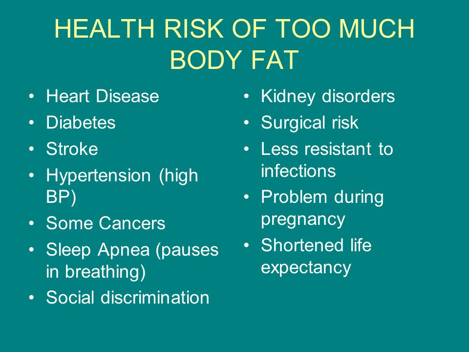 HEALTH RISK OF TOO MUCH BODY FAT