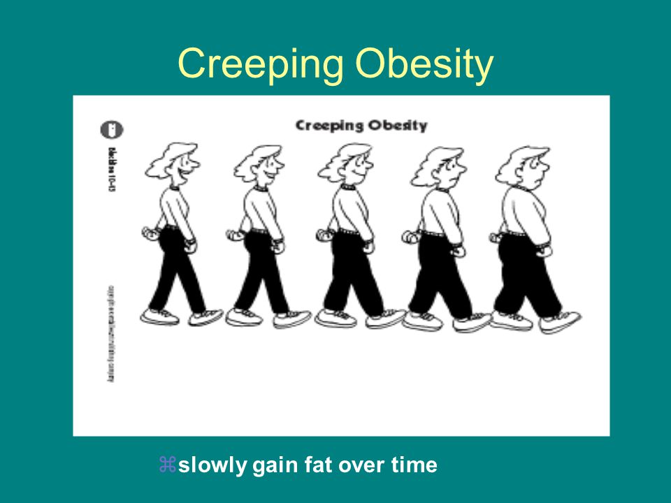 Creeping Obesity 20 slowly gain fat over time