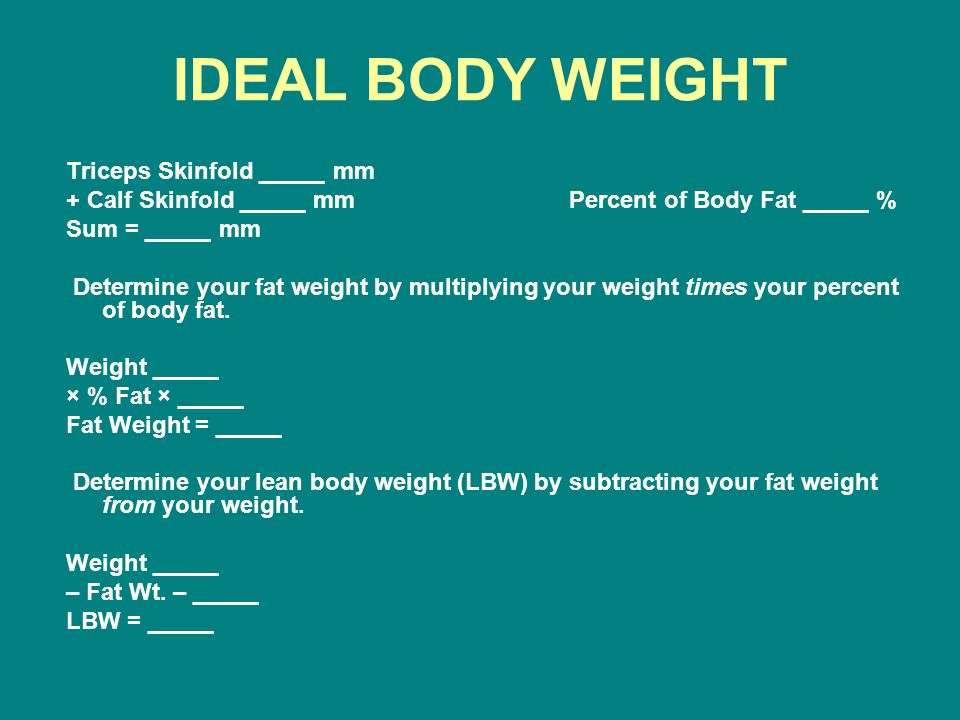 IDEAL BODY WEIGHT Triceps Skinfold _____ mm