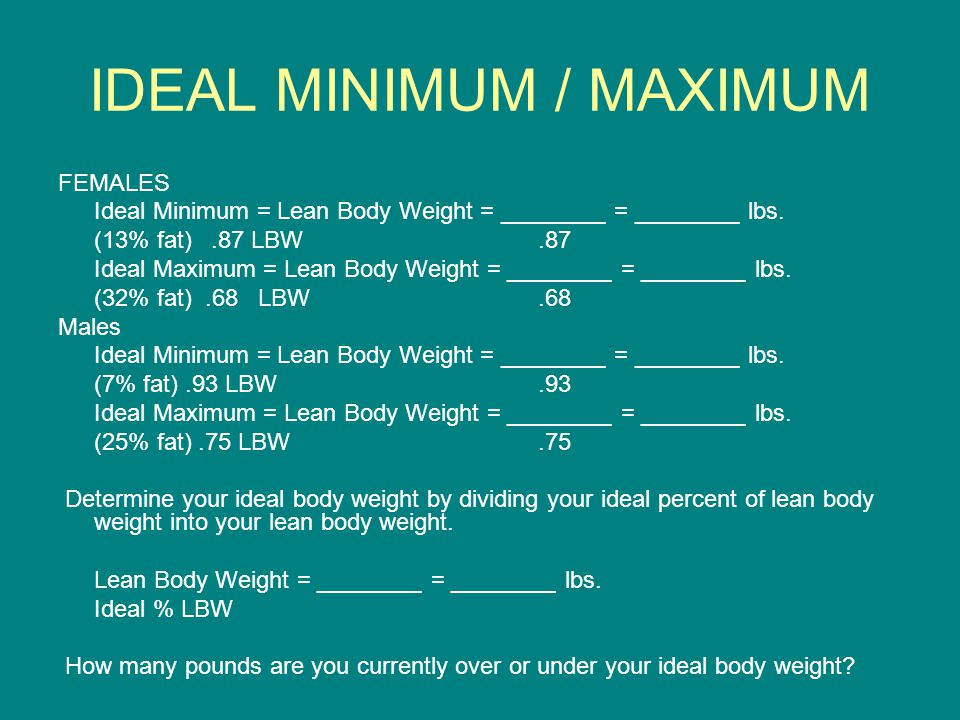 IDEAL MINIMUM / MAXIMUM