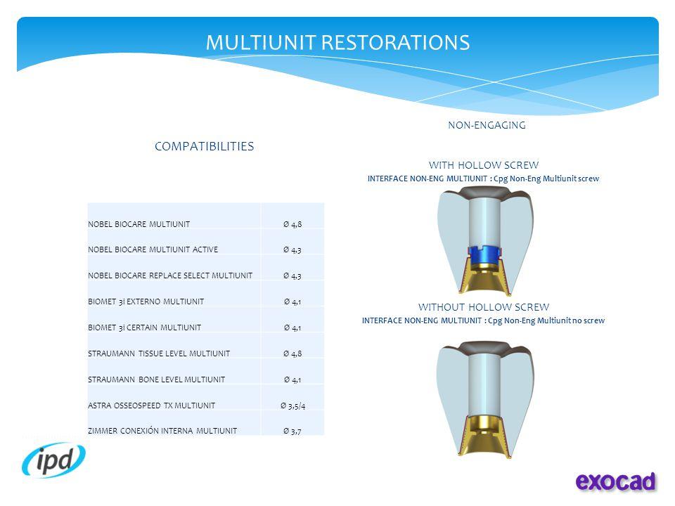 MULTIUNIT RESTORATIONS