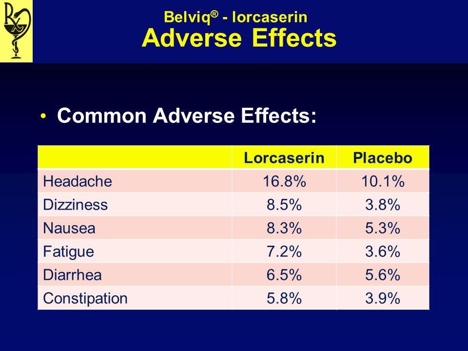 Belviq® - lorcaserin Adverse Effects