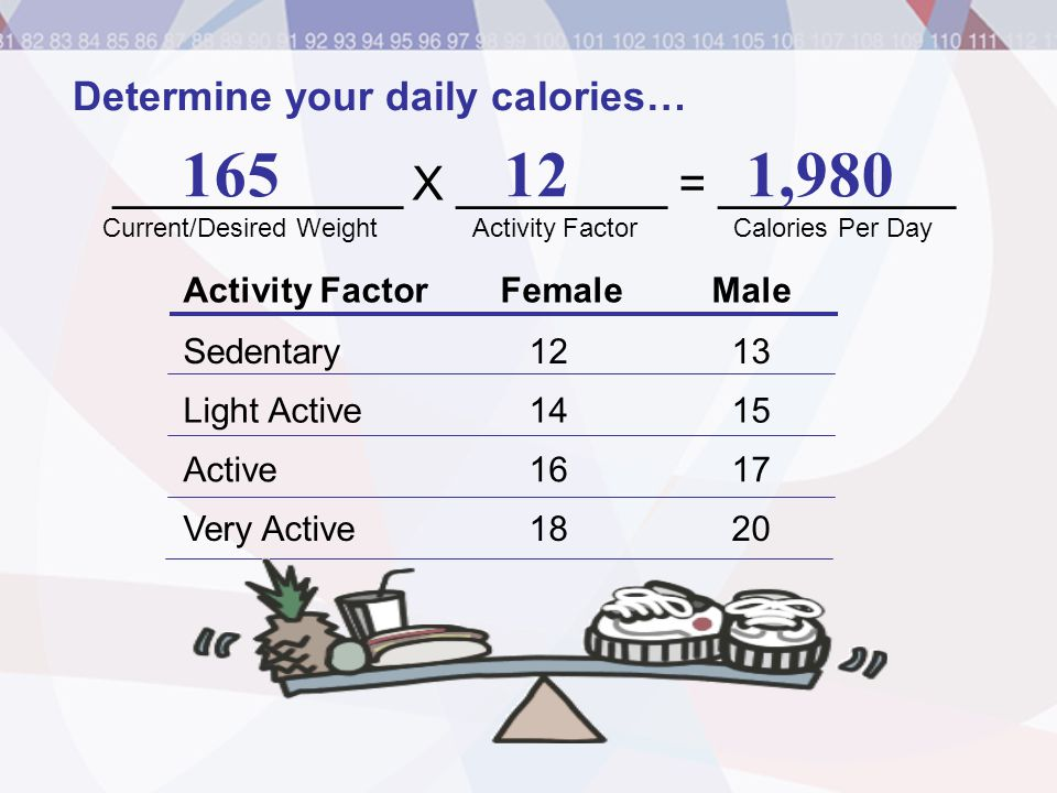 Determine your daily calories…