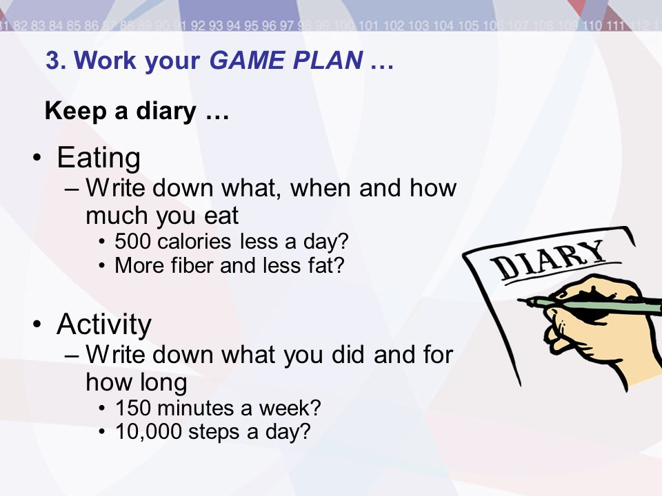 Eating Activity 3. Work your GAME PLAN … Keep a diary …