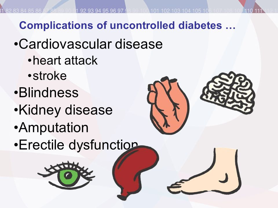 Complications of uncontrolled diabetes …