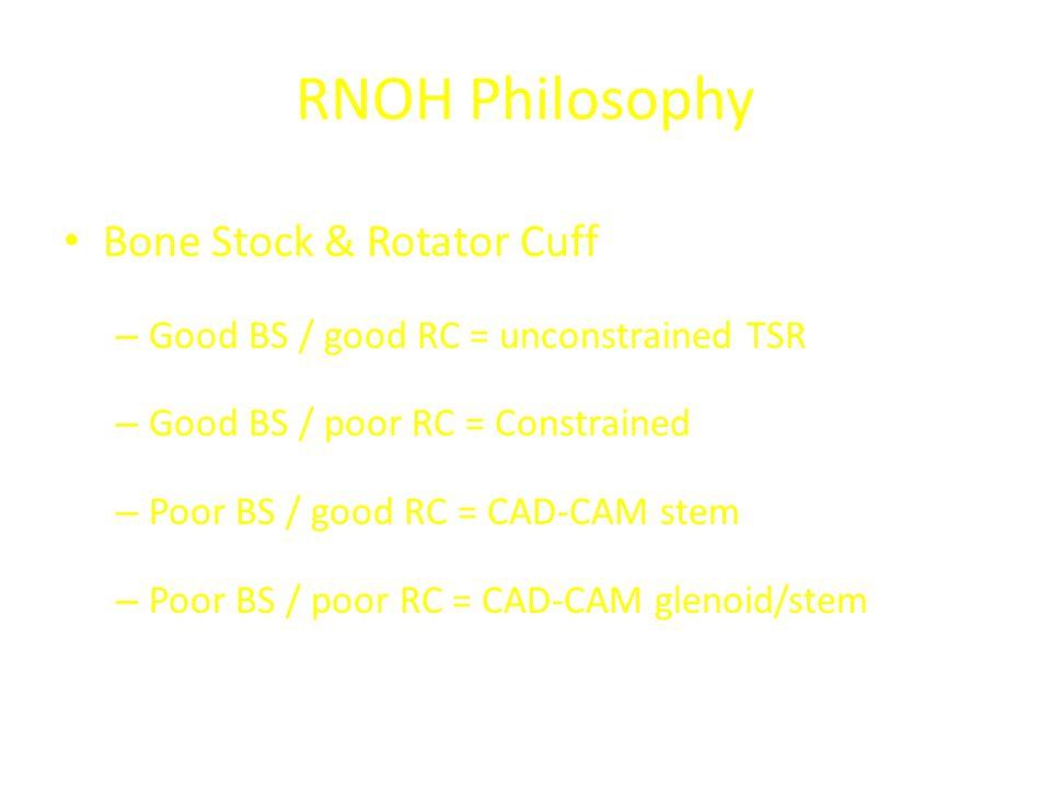RNOH Philosophy Bone Stock & Rotator Cuff